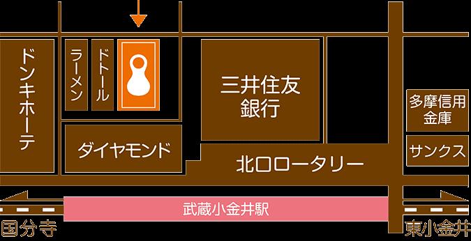 武蔵小金井駅前整骨院 アクセスマップ